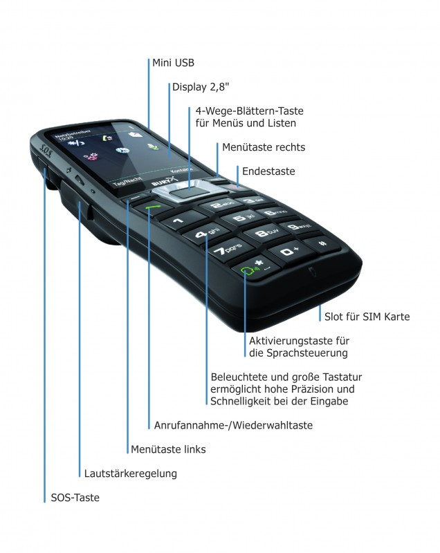 bury cp 1000 carphone festeinbau autotelefon mit. Black Bedroom Furniture Sets. Home Design Ideas